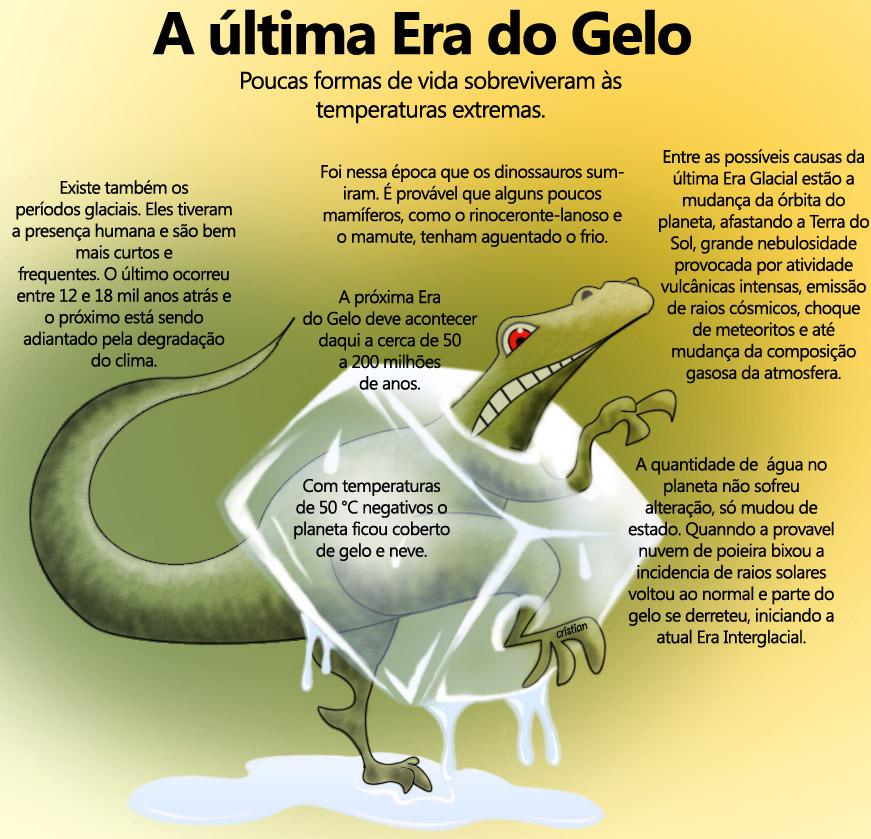BlogMaroto: Como Foi A última Era Do Gelo?