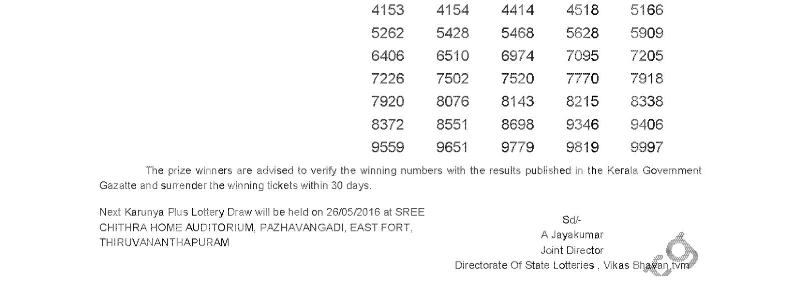 KARUNYA PLUS Lottery KN 110 Result 19-5-2016