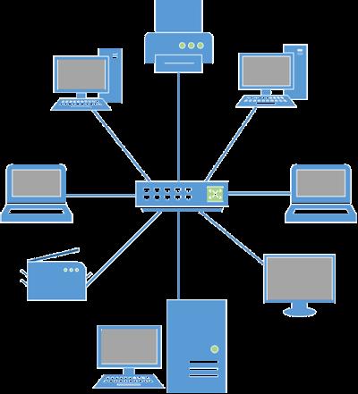 Pengertian dan macam macam topologi jaringan komputer ...