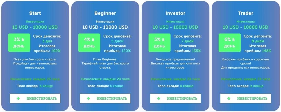 Инвестиционные планы Genesis Capital