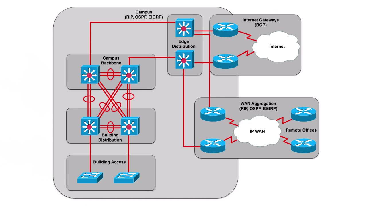 layer 2 switch configuration pdf
