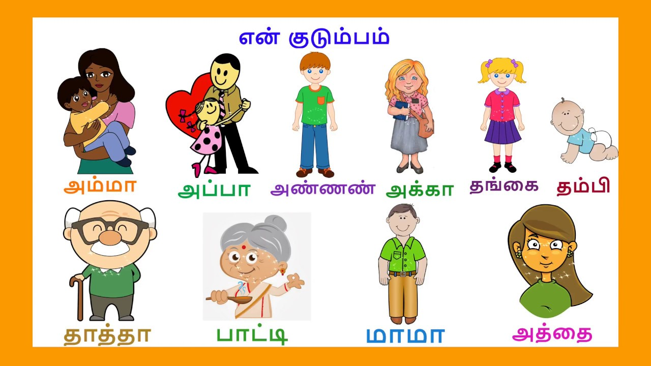 Family relationship names in tamil | Knowledge Well