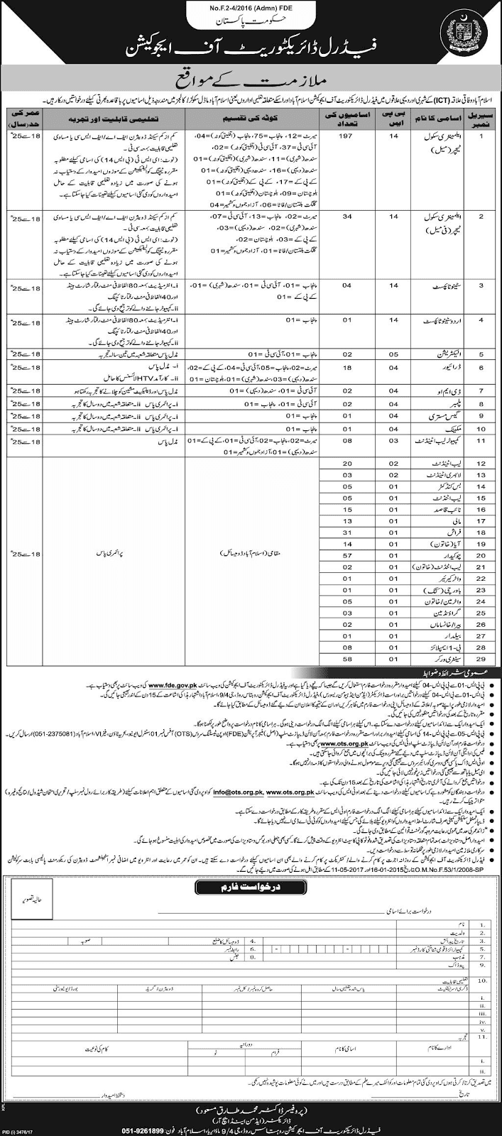 Jobs In Federal Education Department  Islamabad 1 Jan 2018