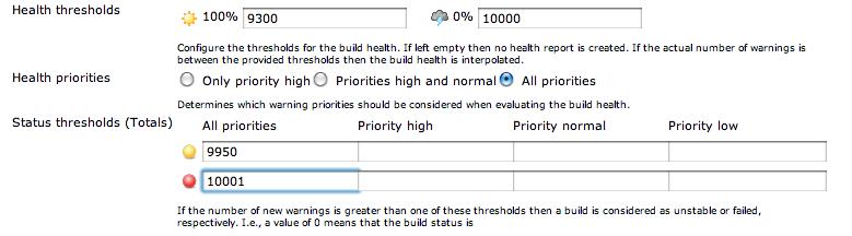 PMD analysis plugin status thresholds