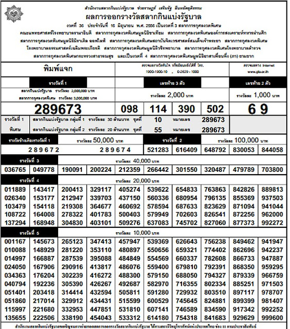 2013-06-09 - LIVE | Kerala Lottery Results 25-4-2018 ...