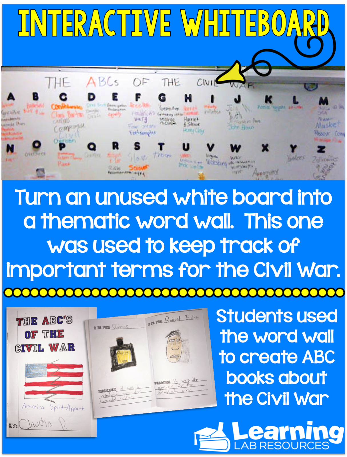 Have extra space in your classroom? Read about a few ways you can turn them into interactive bulletin boards.
