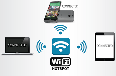 Cara Membuat Wifi Hostpot Di Hp Android