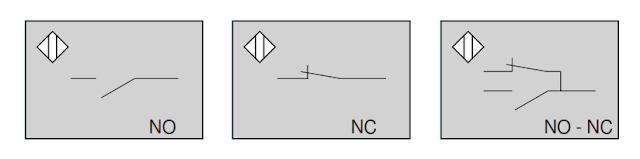 Contactos de sensores inductivos