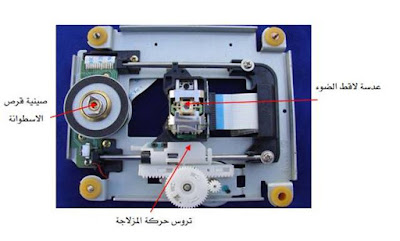 صيانة مشغل الأسطوانات المضغوطة CD و DVD