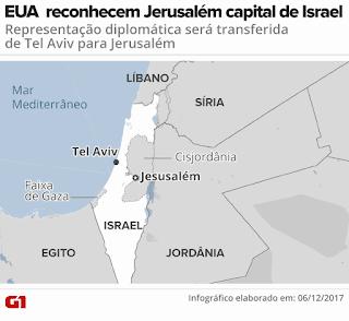 ONU condena decisão dos EUA sobre Jerusalém com voto do Brasil