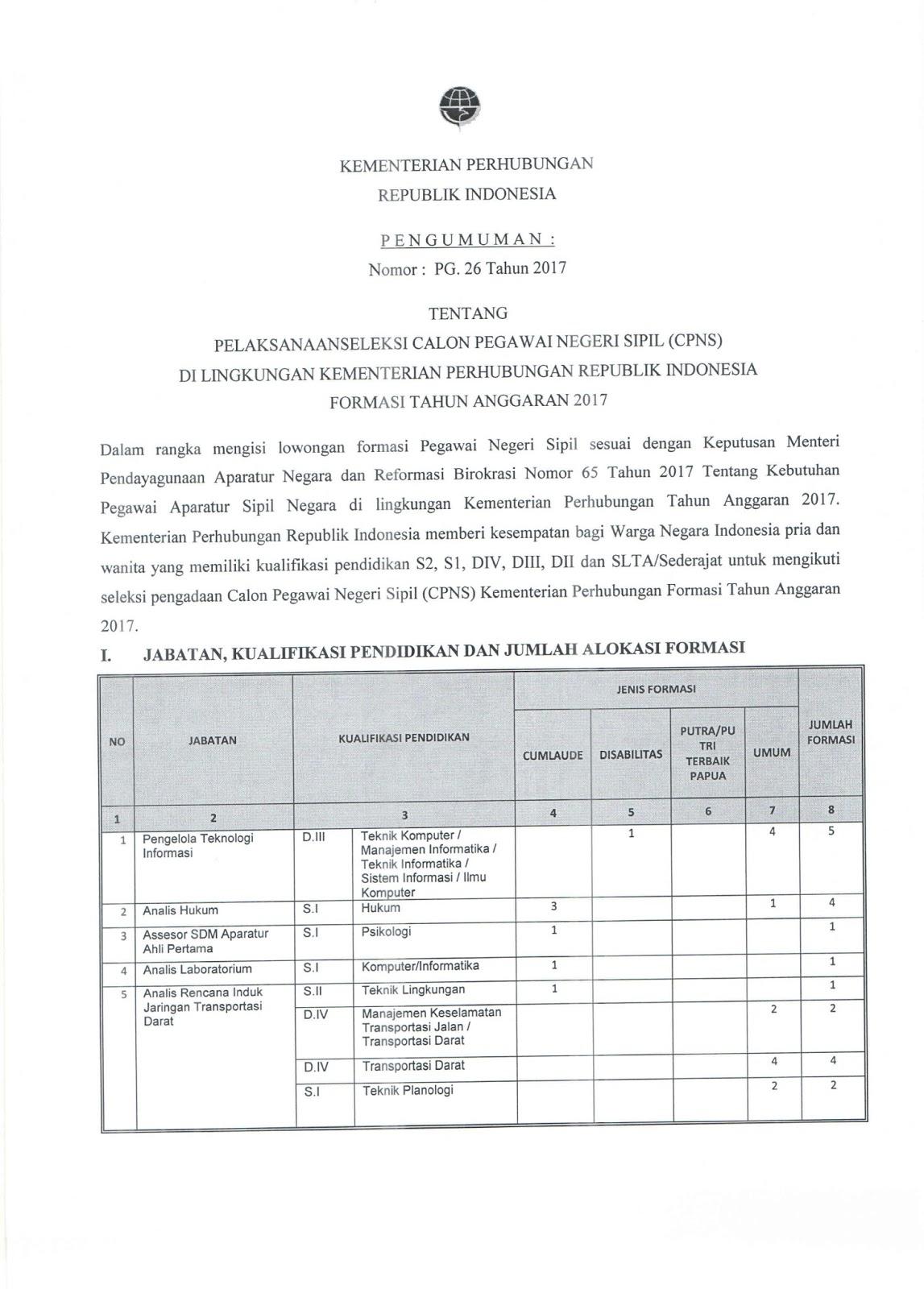 Lowongan Kerja CPNS Kementerian Perhubungan Tingkat SMA Sederajat, D3, S1 [400 Formasi]