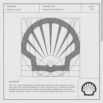 Logo da Shell