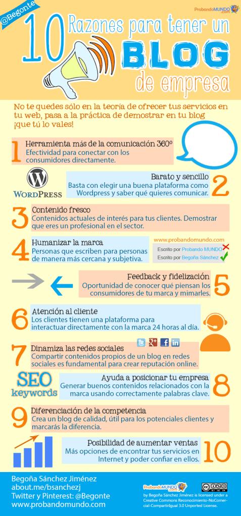 10 Razones para tener un Blog de empresa.