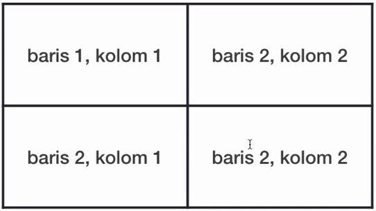 lupacode - tabel 1