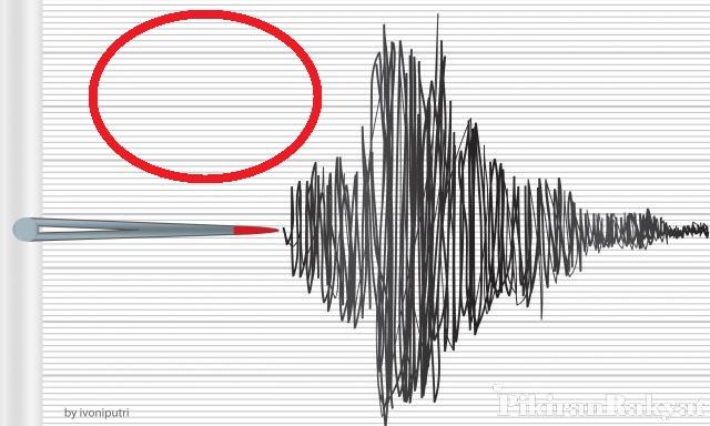 Bahaya Tsunami !!! Gempa 15 Desember 2017 Di Sukabumi