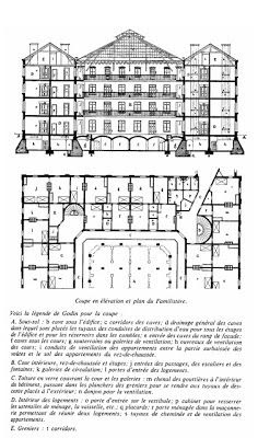 coupe-enelevation-plan-familistere.jpg