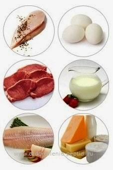 Полноценные белки
