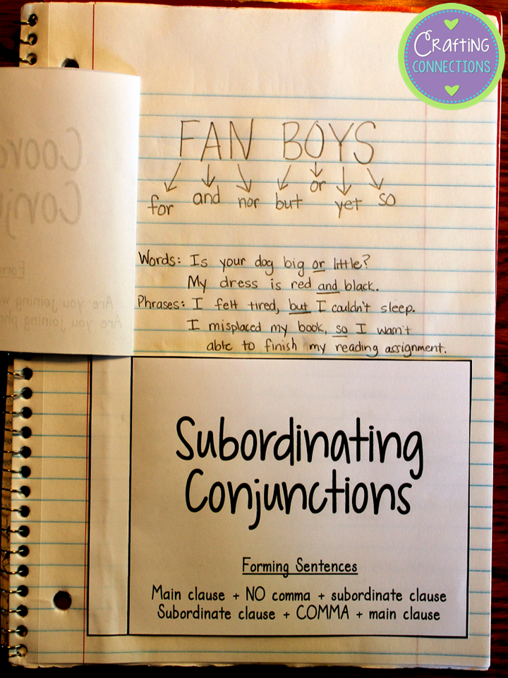 conjunctions interactive notebook entry