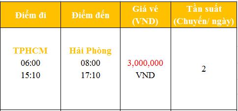Vé máy bay tết Sài Gòn Hải Phòng 2018
