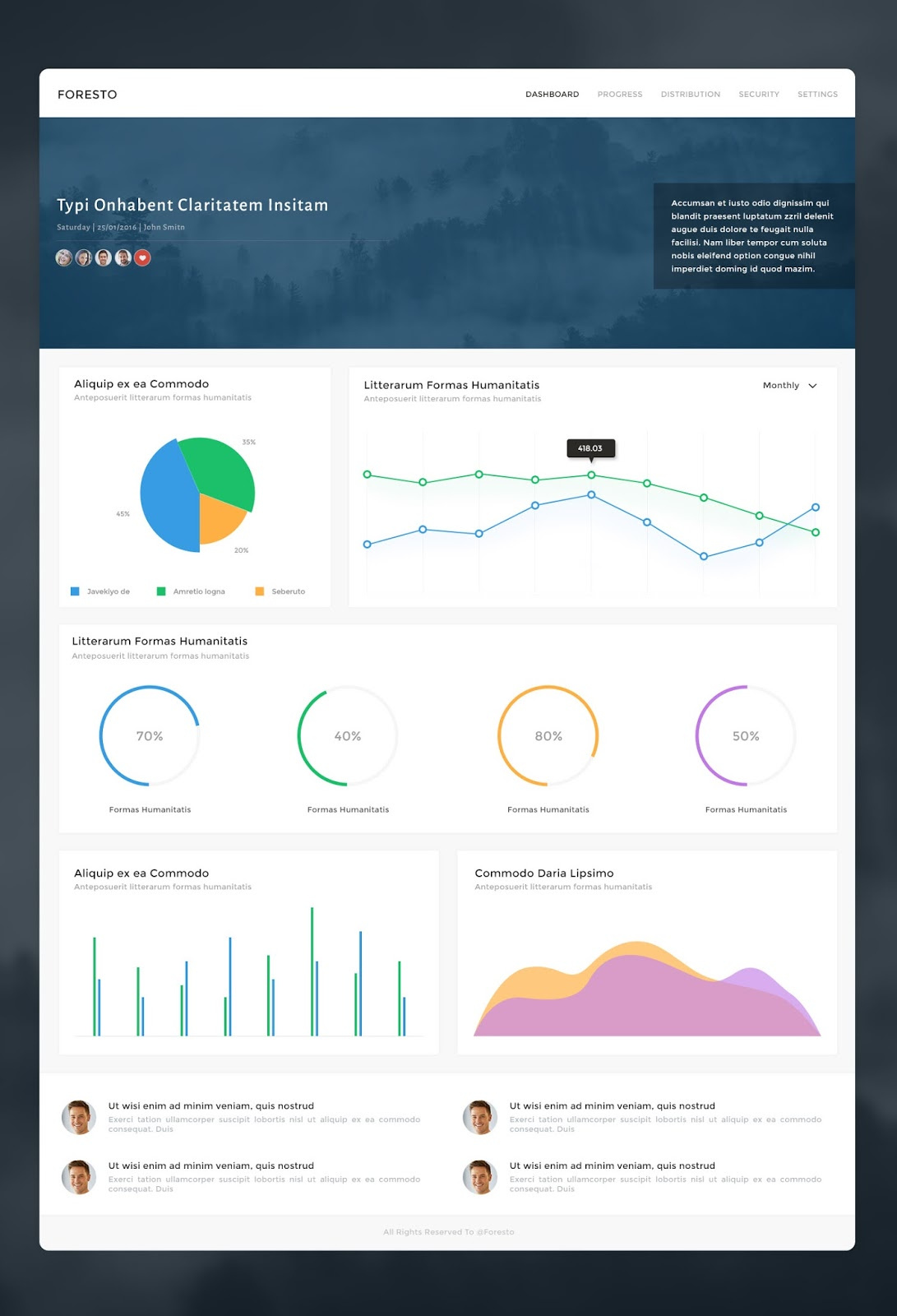 FORESTO - Dashboard template free psd