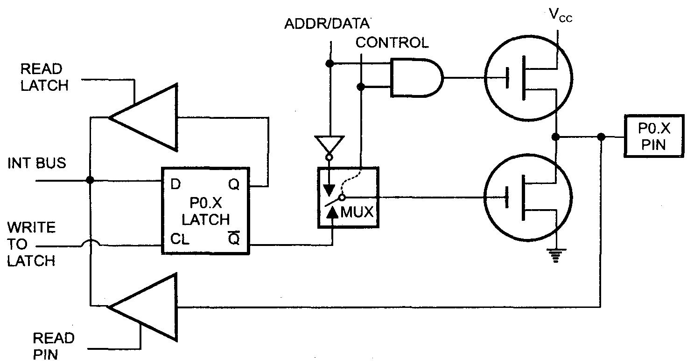 8051 microcontroller 8051 input output ports