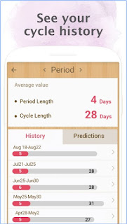 period tracker app see your cycle history