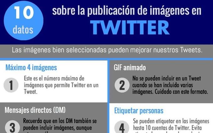 Imágenes en Twitter: aprende a usarlas correctamente