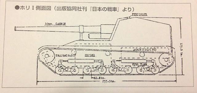 Bildresultat för ho-ri III