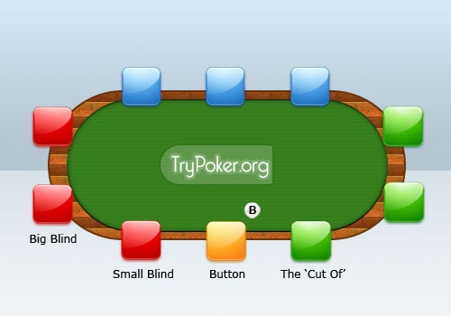 Gratis Poker Bonus