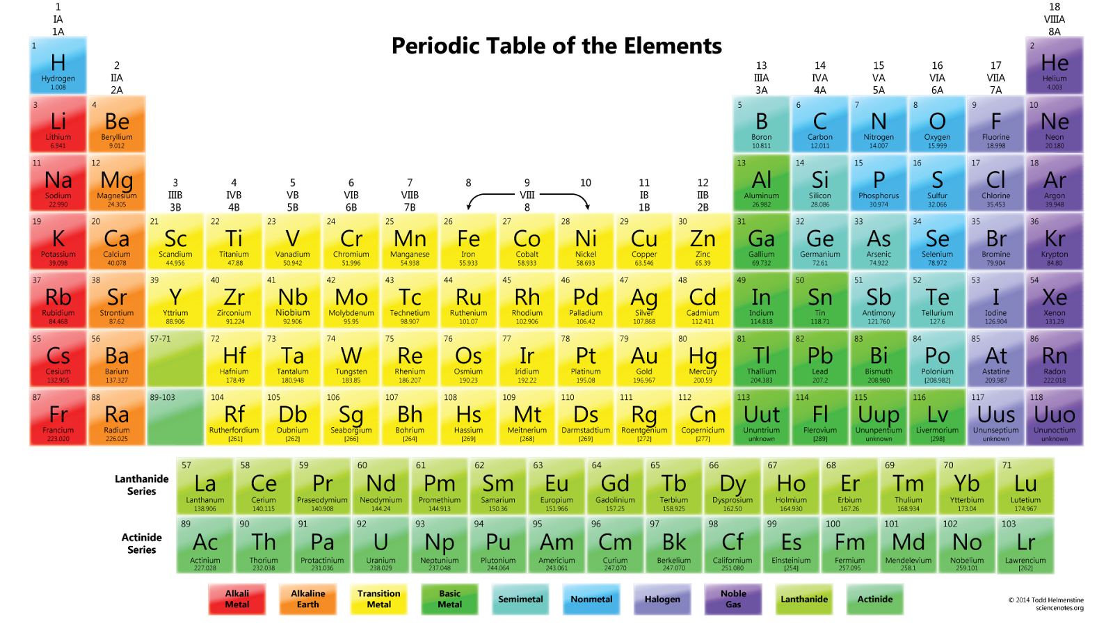 Symbol for tungsten on periodic table image collections periodic tungsten periodic table element symbol gamestrikefo my world chemical symbols a few elements have symbols with no connection to their english names gamestrikefo Gallery