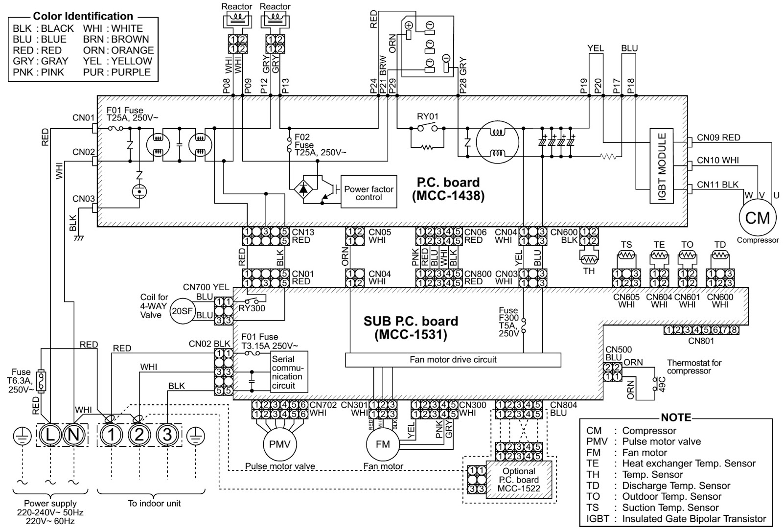 TOSHIBA AIRCONDITIONERS SPLIT TYPE WIRING DIAGRAM Digital
