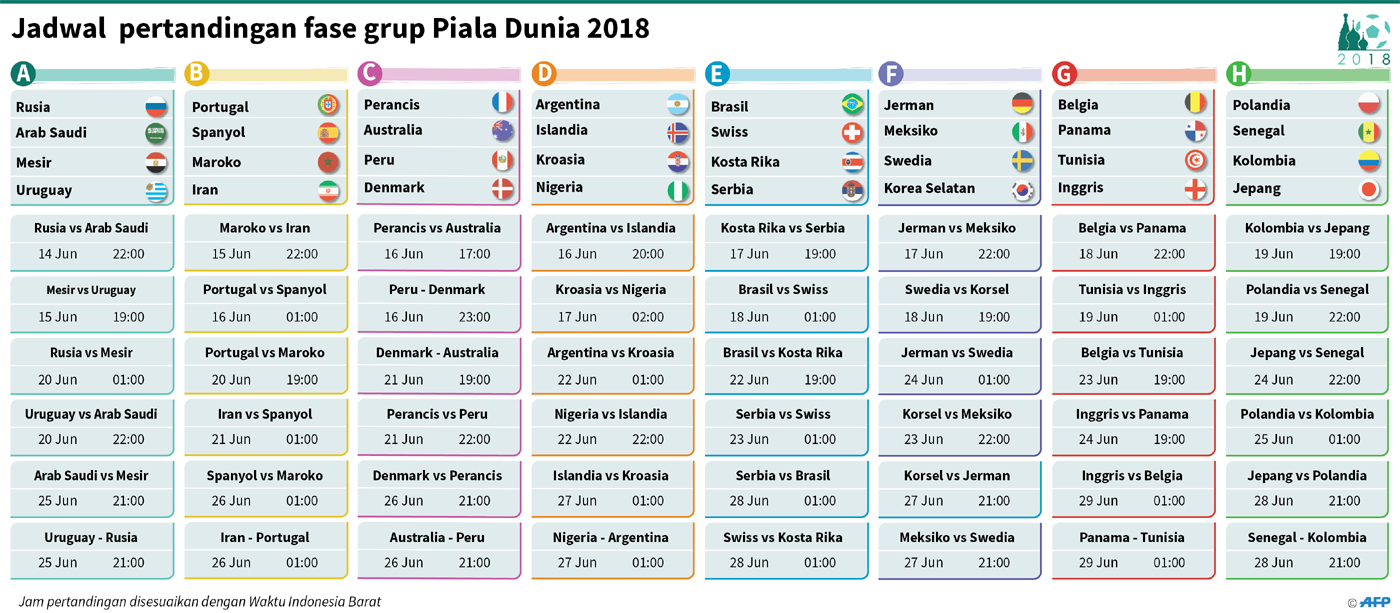 PIALA DUNIA July 2018