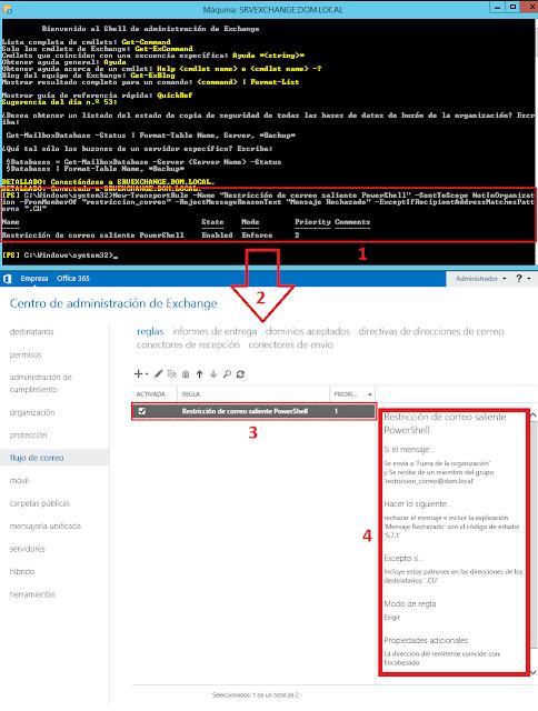 "New-TransportRule -Name ""Restricción de correo saliente PowerShell"" -SentToScope NotInOrganization -FromMemberOf ""restriccion_correo"" -RejectMessageReasonText ""Mensaje Rechazado"" -ExceptIfRecipientAddressMatchesPatterns "".CU"""