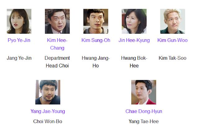 Fight for My Way K-Drama Cast