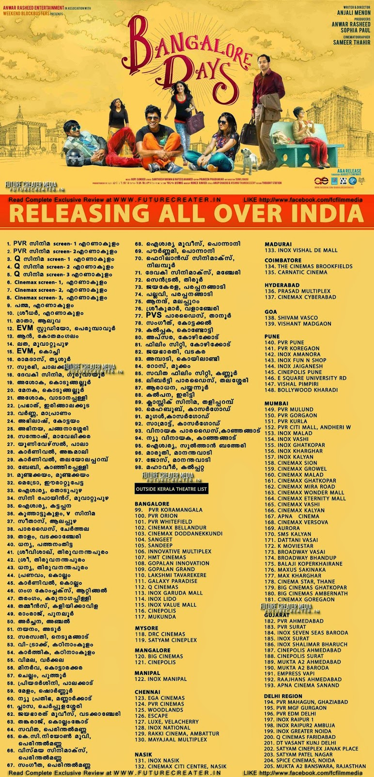 Bangalore Days theater list | Bangalore Days Releasing Centers