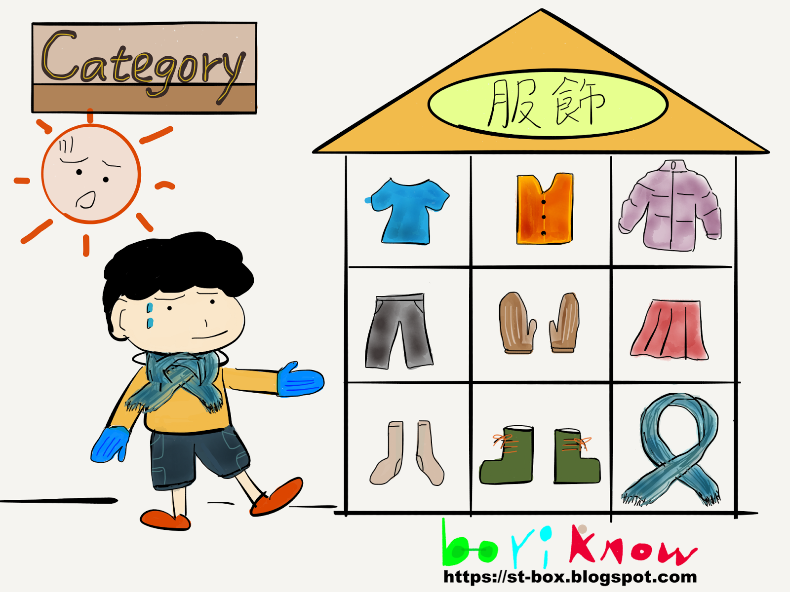 Speech Language Therapy Box Category Pictures For