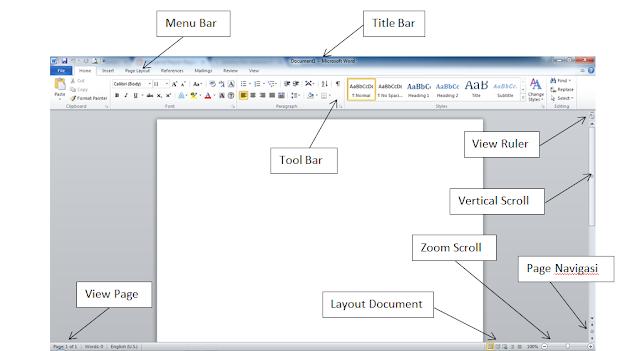 Mengenal Bagian-Bagian Microsoft Office Word