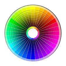 Thème astral coloré