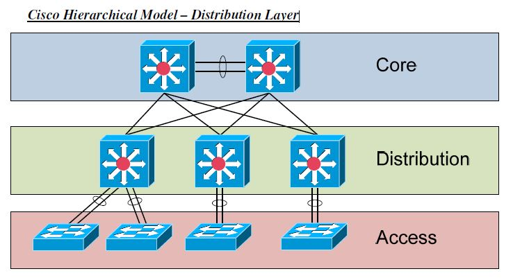 p g distribution model Home essays distribution strategy of p&g distribution strategy of p&g  topics: agrawal  p&g distribution model essay.