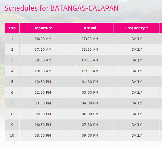 Batangas to calapan ferry schedule via SuperCat