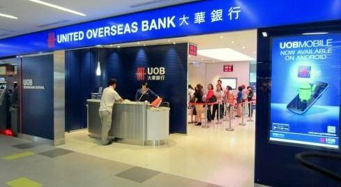 Alamat Lengkap Kantor Cabang Bank UOB Di Sumatera