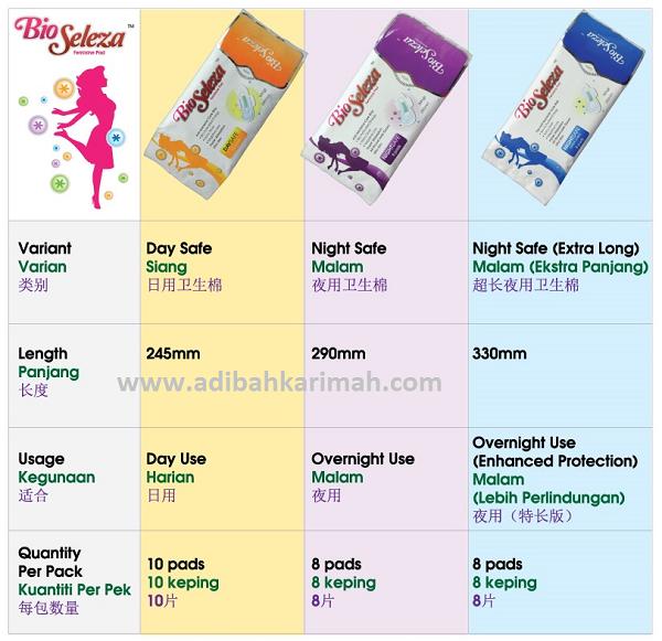 jenis pad dan kegunaan bio seleza feminine pad
