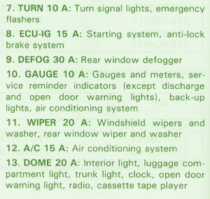 fuse box toyota 1996 corolla passenger side kick panel diagram