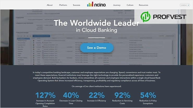 IPO от компании nCino перспективы и возможность заработка
