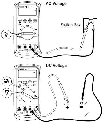 87V Fluke Multimeter Measurements - Analyse A Meter