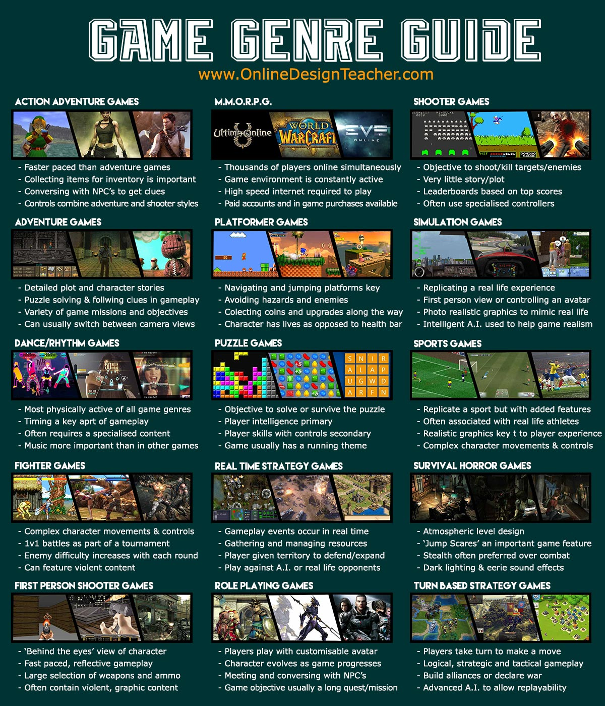 Game genres onlinedesignteacher list of game genres ccuart Image collections