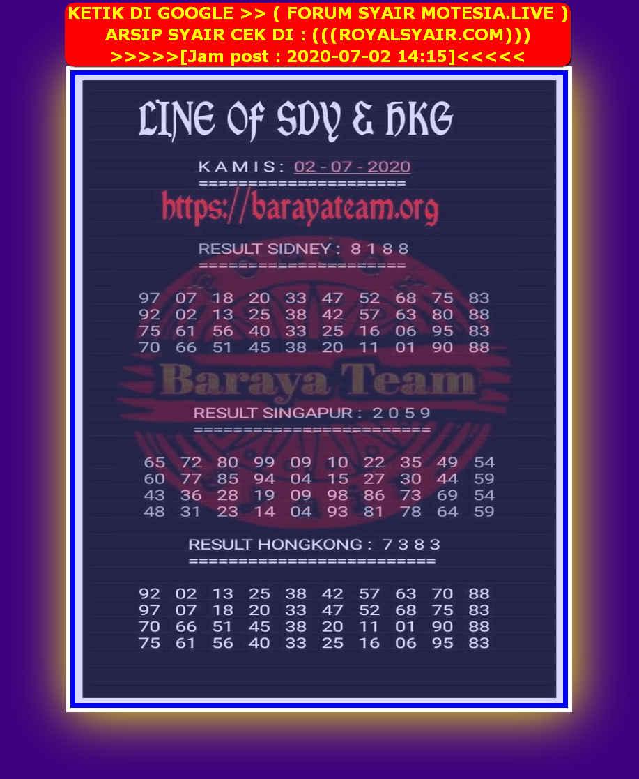 Kode syair Hongkong Kamis 2 Juli 2020 284