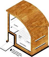 http://www.berkado.com/2013/01/rumah-kucing-kayu.html