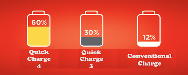 Qualcomm Quick Charge Compare