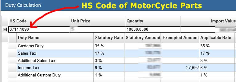 Customs Import Duty on Motorcycle Parts in Pakistan